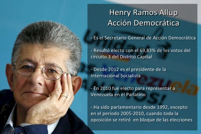 Inforgrafía - Henry Ramos Allup, presidente de la AN