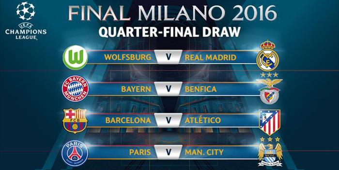 Así quedó el sorteo de cuartos de final de la Champions League ...
