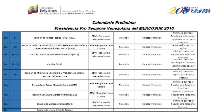 Mercosur-DICIEMBRE FIN