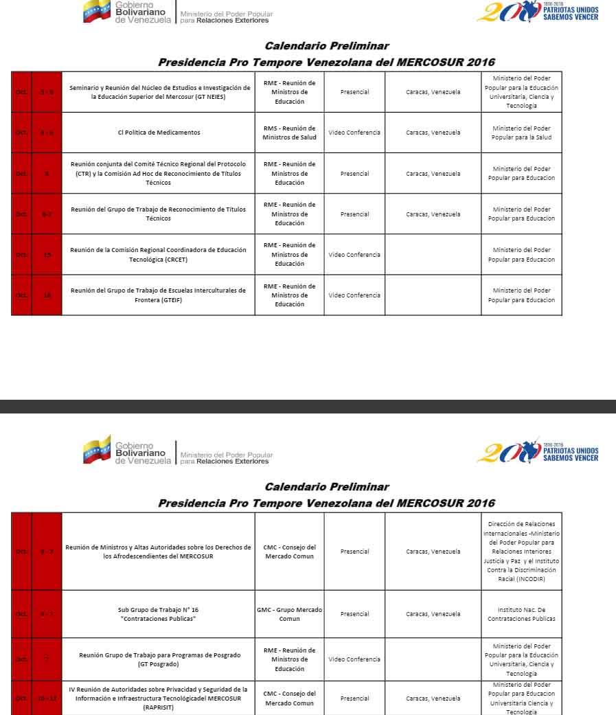 Mercosur-Octubre 11